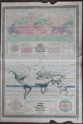 Johnson's Over-Sized 1870 World Map of Winds and Rain