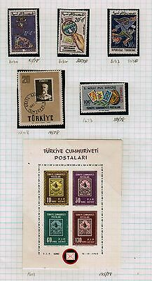 TURKEY  STAMPS on STAMPS  2 pages MLH  see scan cat $10. LOT 303