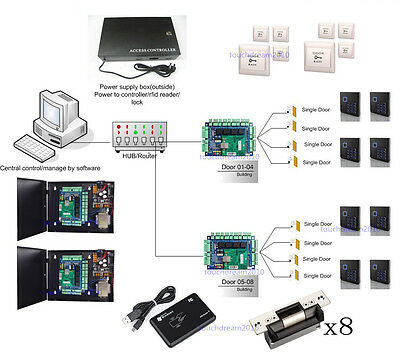 3 Doors Two Way Tracking Secure Entry System Strike Lock Keypad
