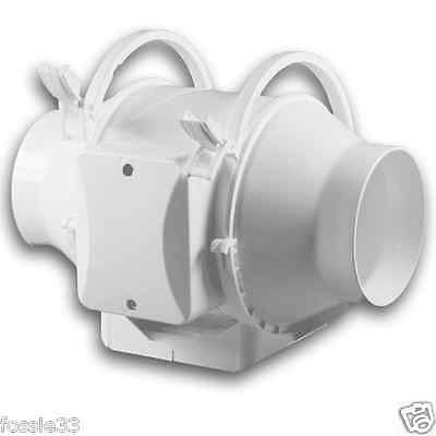 """100Mm 4"""" Vents Tt Extractor Or Inlet Fan, Ideal For Grow Tent"""