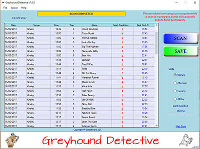 Betting Software For Greyhound Racing,Using The Poisson Probabilities Method