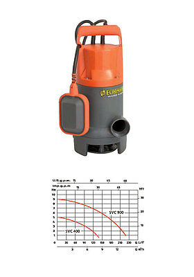 Spurs Euromatic Submersible Pump Dirty Water 900W 230Lt/min Immersion 50Mm 9Mt