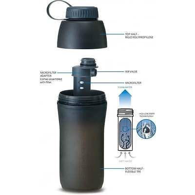 Platypus Meta Water Bottle With Microfilter - 1L