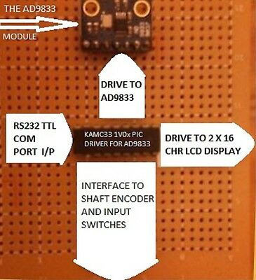 AD9833 DDS Signal Generator Controller PIC