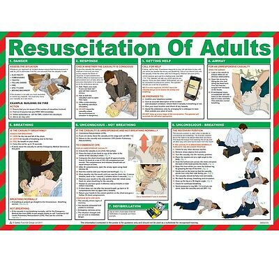 Resuscitation Of Adults Poster, Health & Safety Sign, First Aid Chart