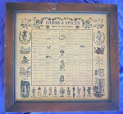 THREE MOUNTAINEERS Spice Rack VINTAGE 1965 Herbs & Compatibility Chart