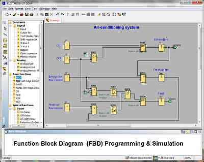 PLC Programming Software for Programmable Logic Controllers IEC Automation USB