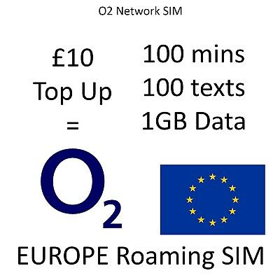 O2 Roaming SIM Europe - 1000 Mins 2000 Texts 6GB Data All Inclusive £20 Top-Up