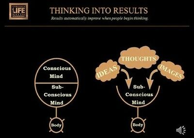 Bob Proctor-Thinking into Results