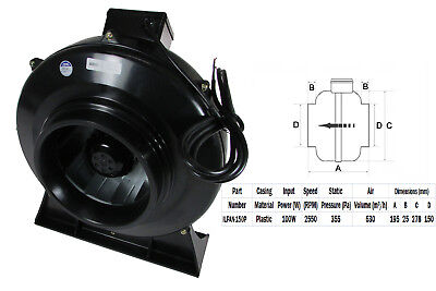"""Quality In-line Duct Co-Axial Pipe Fans 230v 2 Pole 150mm 6"""" Plastic Inline"""