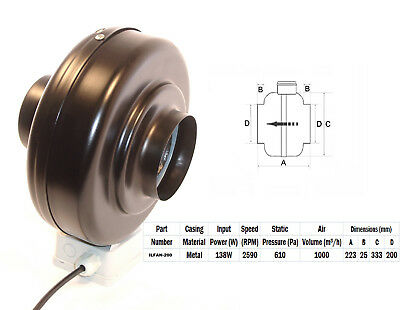 """Quality In-line Duct Co-Axial Pipe Fans 230v 2 Pole 200mm 8"""" Metal Inline"""