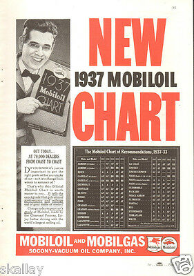 1937 Print Ad of Mobiloil Car Oil Chart of Recommendations Auburn Hudson Packard