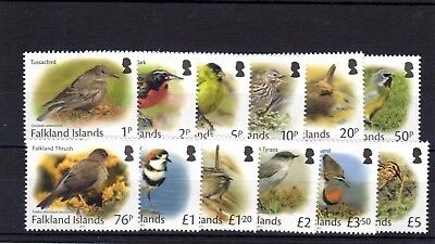 Falkland Islands 2017 Small Birds Definitive MNH Set