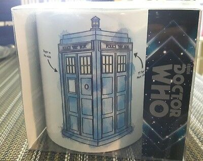 Doctor who tardis mug Dr. Who exclusive from nerd block subsciption