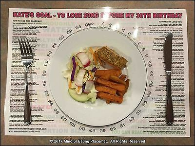 Mindful Eating Placemat - Portion Control Diet Aid.  Personalised Placemat