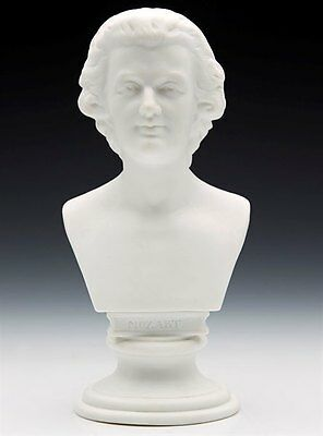 Fine Antique Continental Parian Bust Of Mozart 19/20Th C.