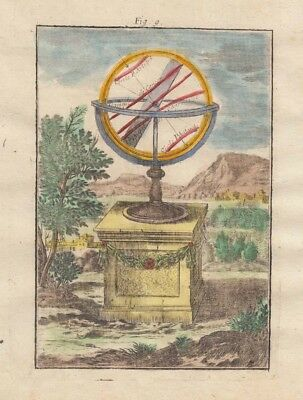 1685 Mallet Engraving of Armillary Sphere