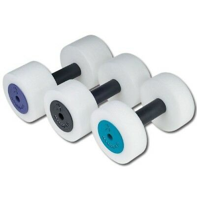 (Mini, Teal End Cap) - HYDRO-FIT Hand Buoys. Free Delivery