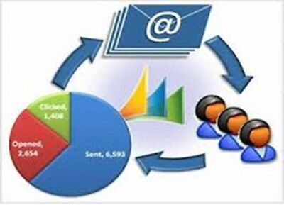 UK Business (not include Email) Database, There are 1.731 Million records