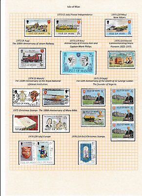 Isle of Man stamps.