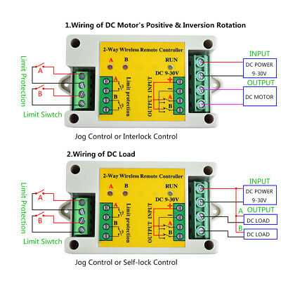 DC 12/24V Wireless Remote Control Linear Actuators DC Motor Controller for Lift