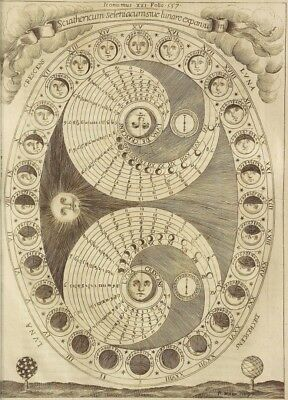 The Process of the Lunation: The Selenic Shadowdia: Circa 1646