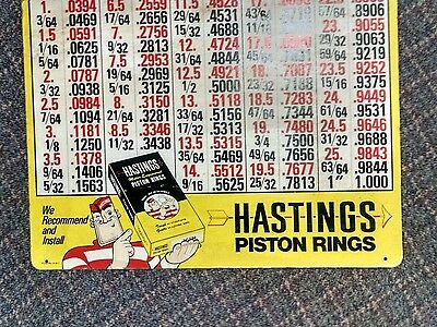 VTG Rare Hastings Piston Rings Tough Guy Sign conversion chart great gift