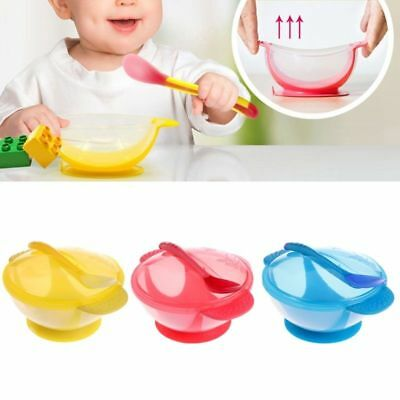 Baby Learning Feeding Food Bowl With Suction Cup & Temperature Sensing Spoon Set
