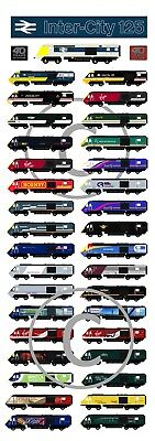 Intercity 125 Poster - 40 years of the HST Railwayana