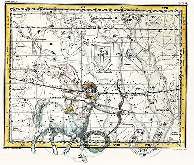 Astronomy Celestial Atlas Jamieson 1822 Plate-20 Art Paper or Canvas Print