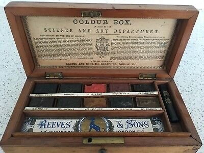 Reeves And Sons Antique Paint Set