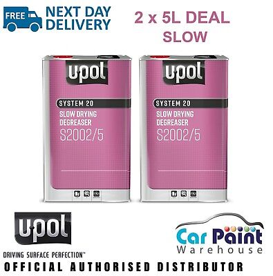 2 x U-POL System 20 Slow Panel Wipe & Degreaser 5L UPOL Panelwipe 2002