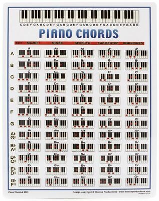 Piano Chord Chart Portable Keyboard Notes Best Beginner Diagrams 85