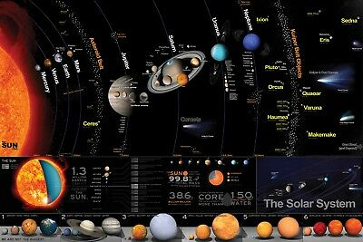 Learning Space Planets Solar System Stars Wall Art Large High Res Poster Print