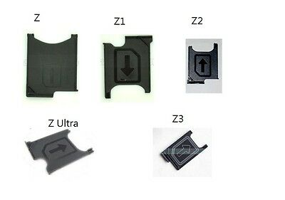 SIM Card Tray Slot Holder for Sony Xperia mobile phone