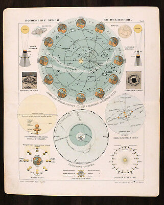 1910s Imperial Russian Antique Map EARTH in UNIVERSE Space
