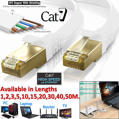 High Speed Cat 7 RJ45 Ethernet Lan Network 10Gbps Patch Cable SSTP PC Laptop LOT