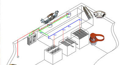 Ansul R-102 Kitchen Fire System Training Series: 3 Videos 616 Slides NFPA 96 PPT