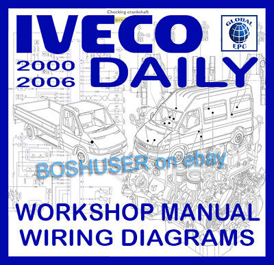 iveco daily van 2000 2006 workshop service repair manual wiring rh picclick co uk iveco daily 2005 wiring diagram iveco daily euro 5 wiring diagram