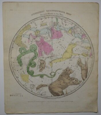 1835 Antique Celestial Cartography Engraving - Hand Colored Solar System Map