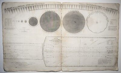 1835 Antique Celestial Cartography Print - Solar System Map - Planets - Burritt