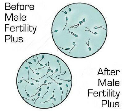 "BOOST YOUR SPERM COUNT TO 500%..SAFELY..""MALE FERTILITY PLUS"" Choose Your Course"