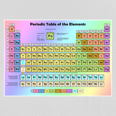 Modern Periodic Table of the Elements Poster A3, A4 gloss or matt