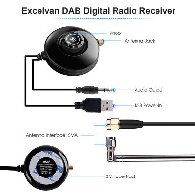 DAB/DAB+ Digital Radio Receiver For Car or Home Use With Amplified Antenna Tuner