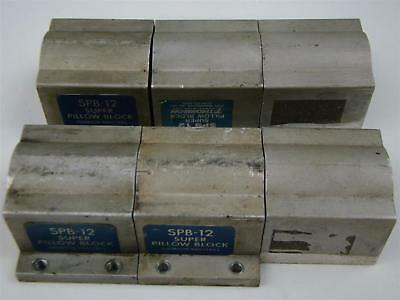 (6) Thomson Industries Super Pillow Blocks, AS-IS , SPB-12