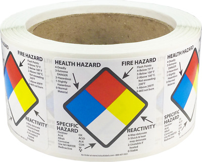 Right To Know Labels 2 x 2 Inch Square 500 Adhesive Labels