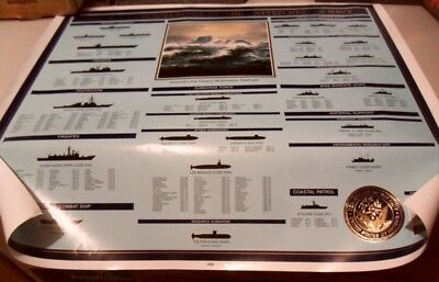 Raytheon Ships and Submarines of the United States Navy 2006 Large Poster RARE
