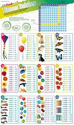 DKfindout Times Tables Poster