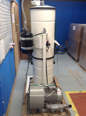 dust collector filter unit  plus motor used but in very good condition