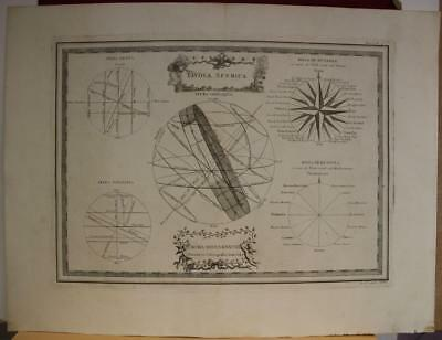 Zodiacal Sphere Wind Rose 1788 Cassini Unusual Antique Engraved Celestial Chart